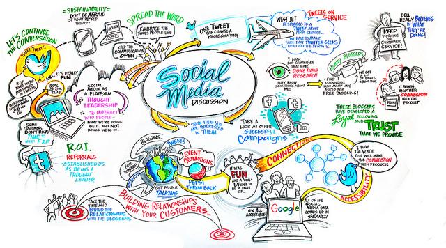 redes sociales gplus