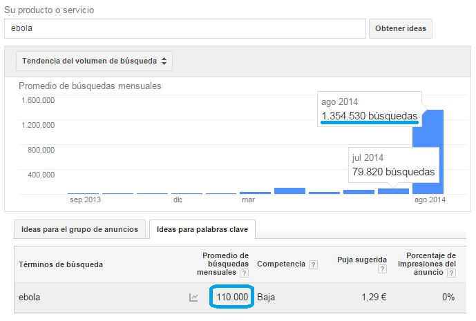 adwords ebola